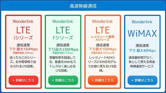 Wonderlink LTE