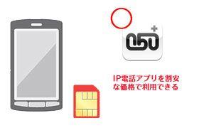 IP電話付きSIMカード